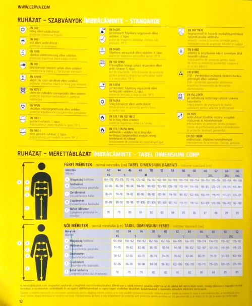 CERVA ruházat mérettáblázat